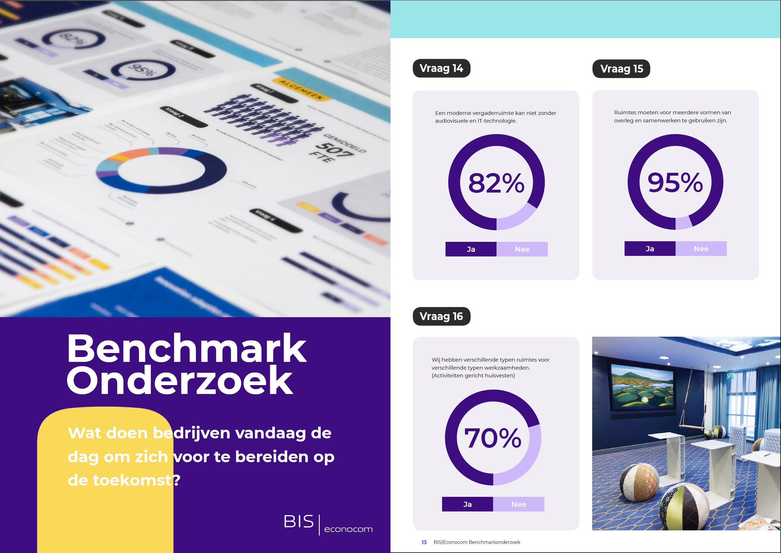 Benchmark-rapport-2019